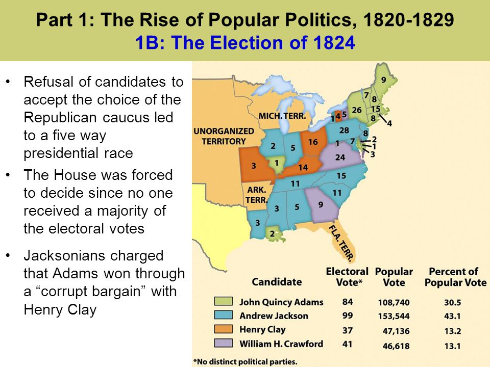 Part 1: The Rise of Popular Politics, 1820-1829 1B: The Election of 1824