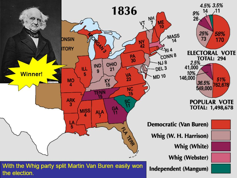 Winner! With the Whig party split Martin Van Buren easily won the election.