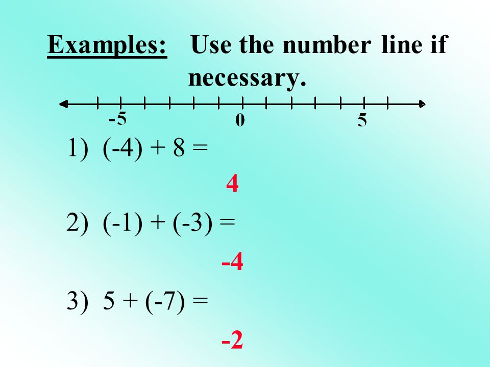 Examples: Use the number line if necessary.