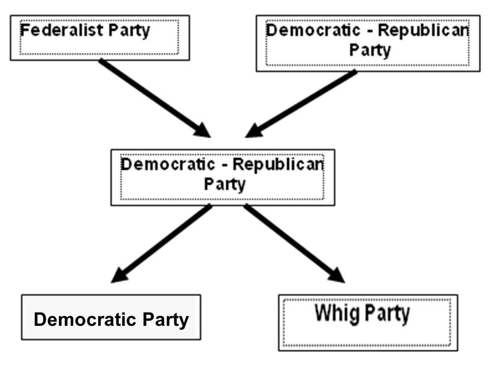 Democratic Party Jacksonian Democracy Native American's Policy