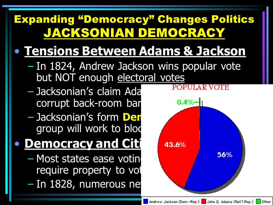 Expanding Democracy Changes Politics JACKSONIAN DEMOCRACY