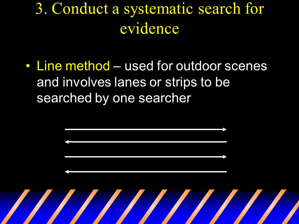 3. Conduct a systematic search for evidence