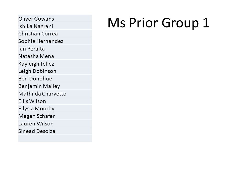 Ms Prior Group 1 Oliver Gowans Ishika Nagrani Christian Correa