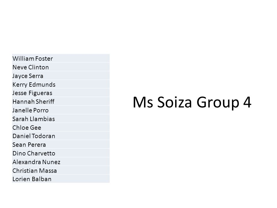 Ms Soiza Group 4 William Foster Neve Clinton Jayce Serra Kerry Edmunds
