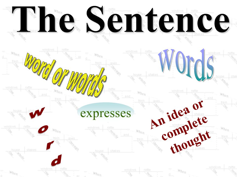 The Sentence An idea or expresses complete thought words word or words