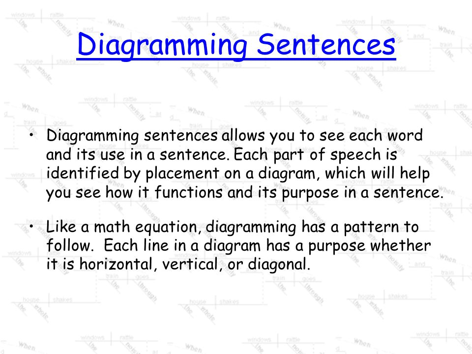 The sentence an idea or expresses complete thought words word or diagramming sentences ccuart Images