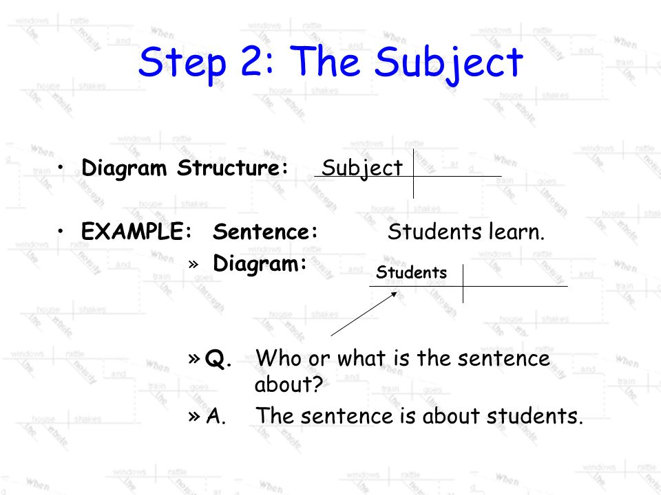 Step 2: The Subject Diagram Structure: Subject