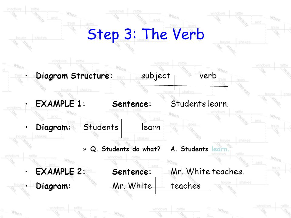 Step 3: The Verb Diagram Structure: subject verb