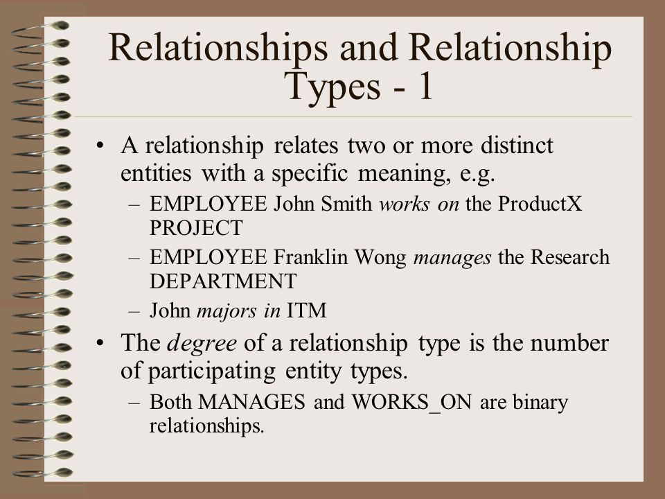 Relationships and Relationship Types - 1
