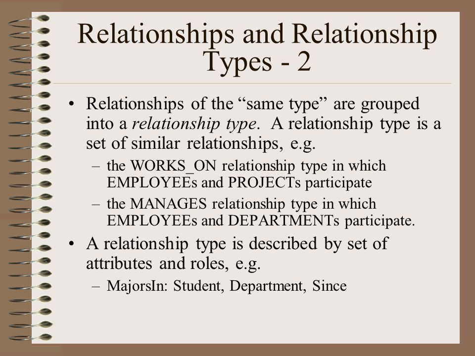 Relationships and Relationship Types - 2