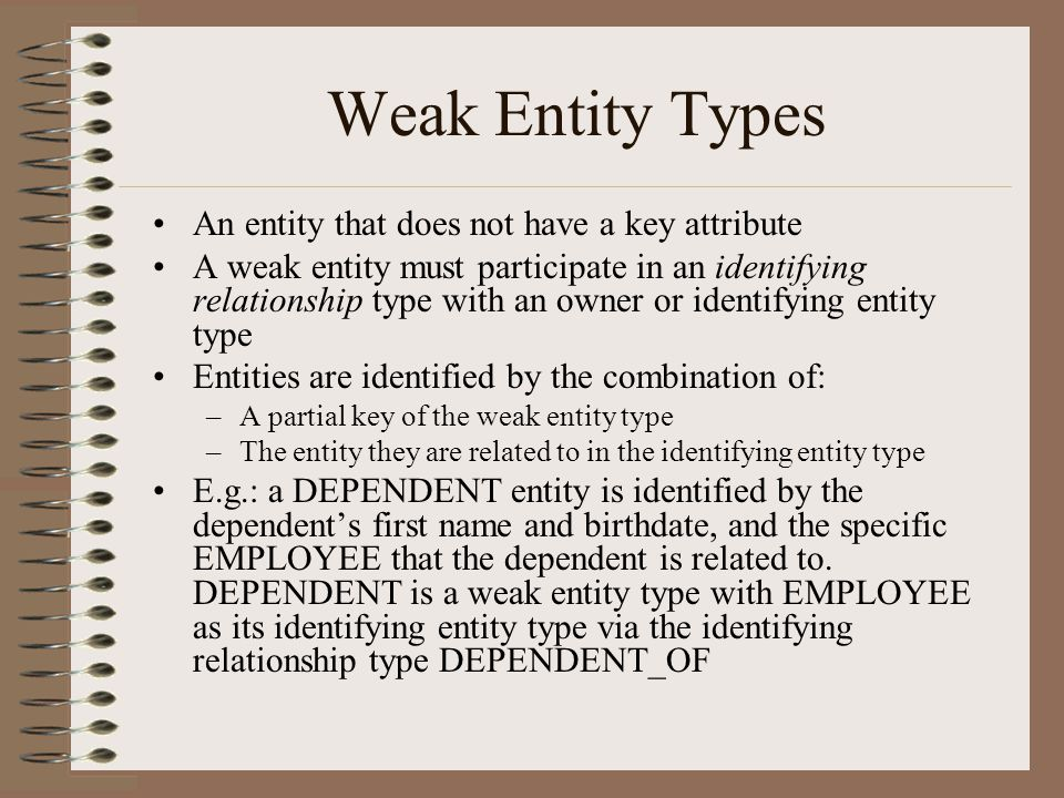 Weak Entity Types An entity that does not have a key attribute