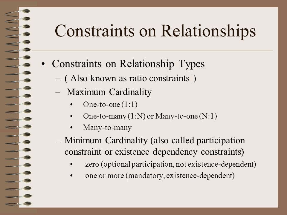 Constraints on Relationships