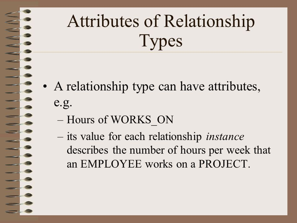 Attributes of Relationship Types