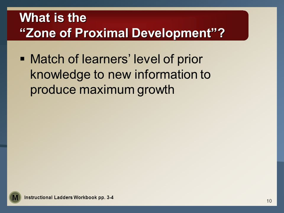 What is the Zone of Proximal Development