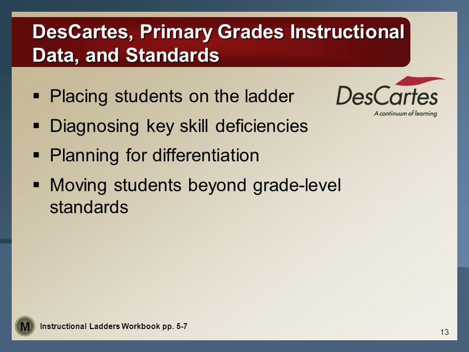 DesCartes, Primary Grades Instructional Data, and Standards