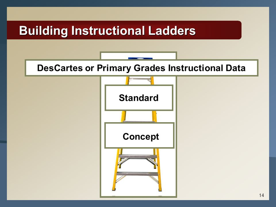 Building Instructional Ladders