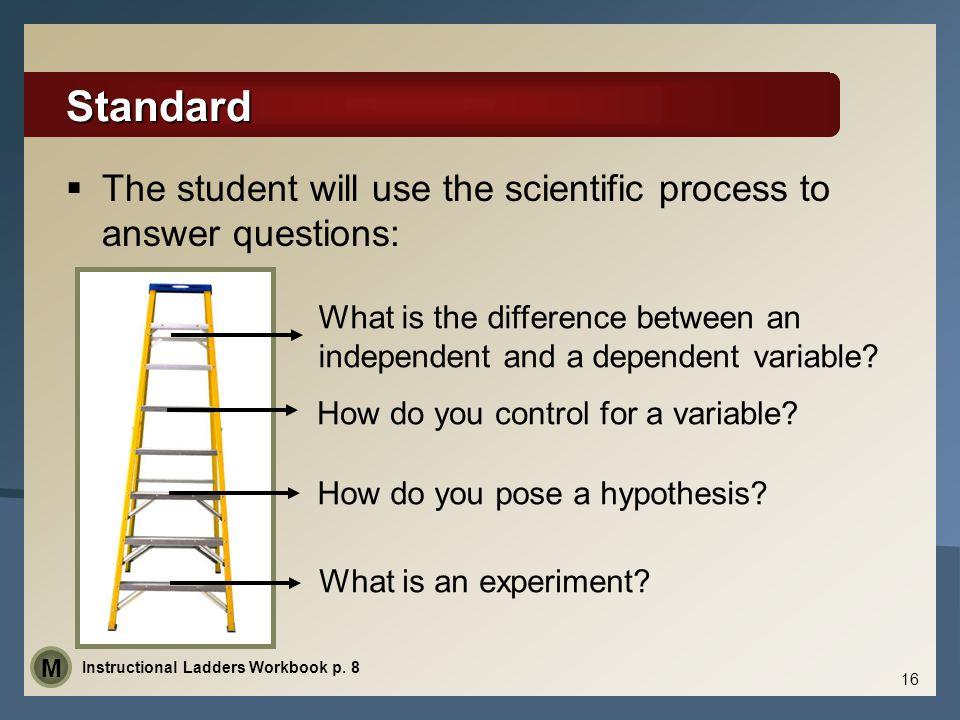 Standard The student will use the scientific process to answer questions: What is the difference between an independent and a dependent variable