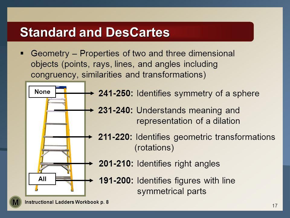 Standard and DesCartes