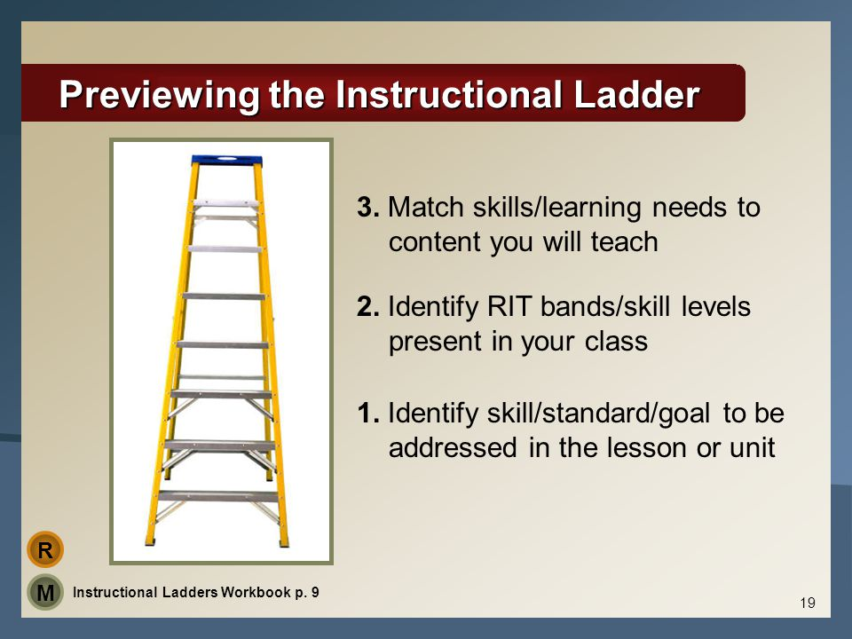 Previewing the Instructional Ladder