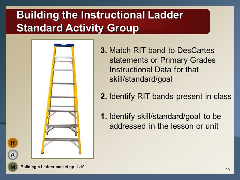 Building the Instructional Ladder Standard Activity Group