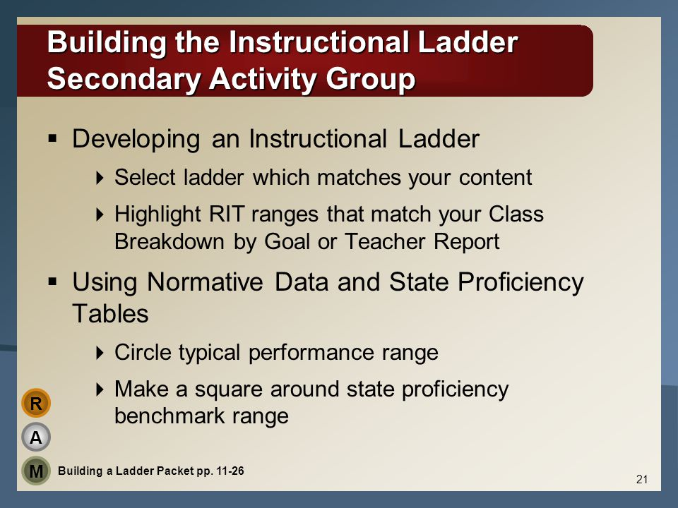 Building the Instructional Ladder Secondary Activity Group