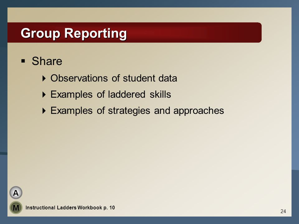 Group Reporting Share Observations of student data