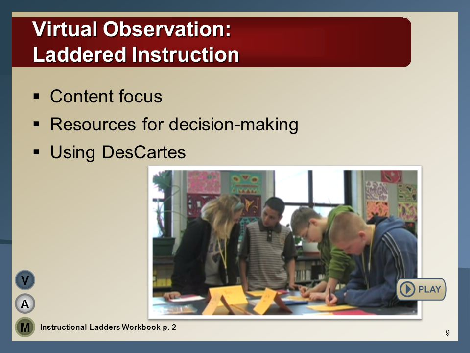 Virtual Observation: Laddered Instruction