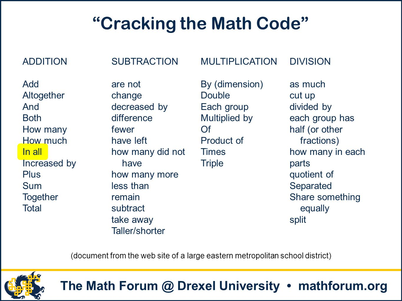 Cracking the Math Code