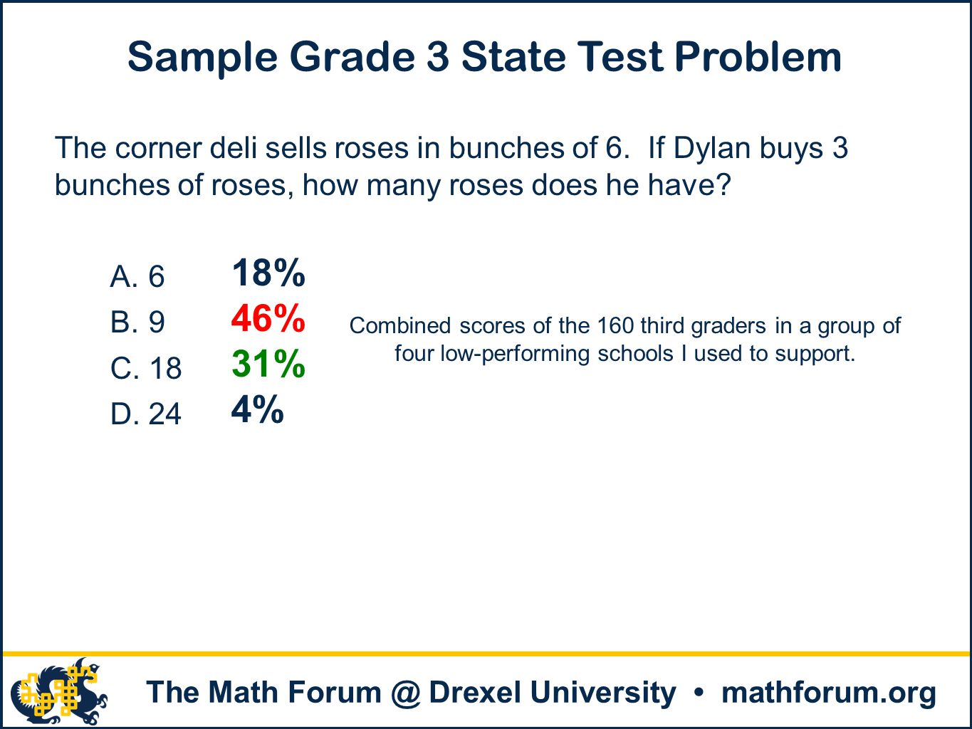 Sample Grade 3 State Test Problem