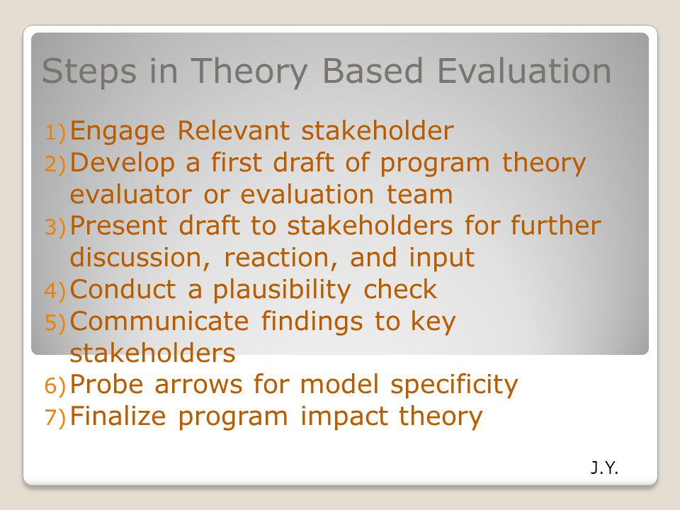 Steps in Theory Based Evaluation