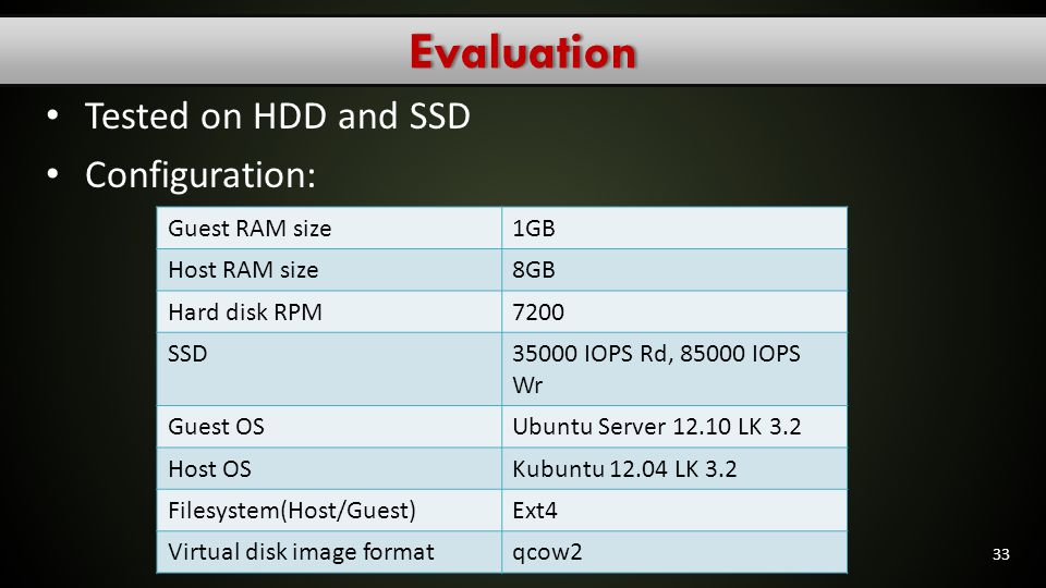 Evaluation Tested on HDD and SSD Configuration: Guest RAM size 1GB