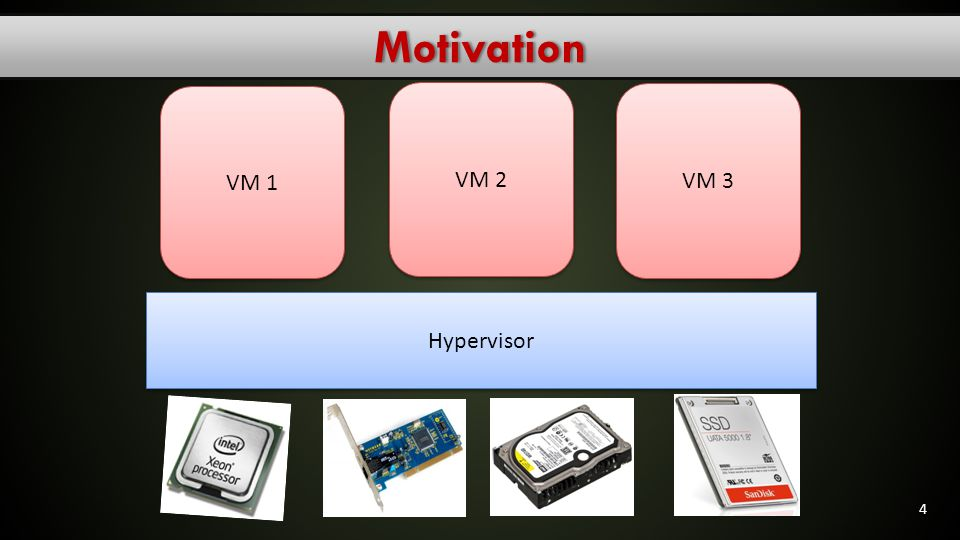 Motivation VM 1 VM 2 VM 3 Hypervisor