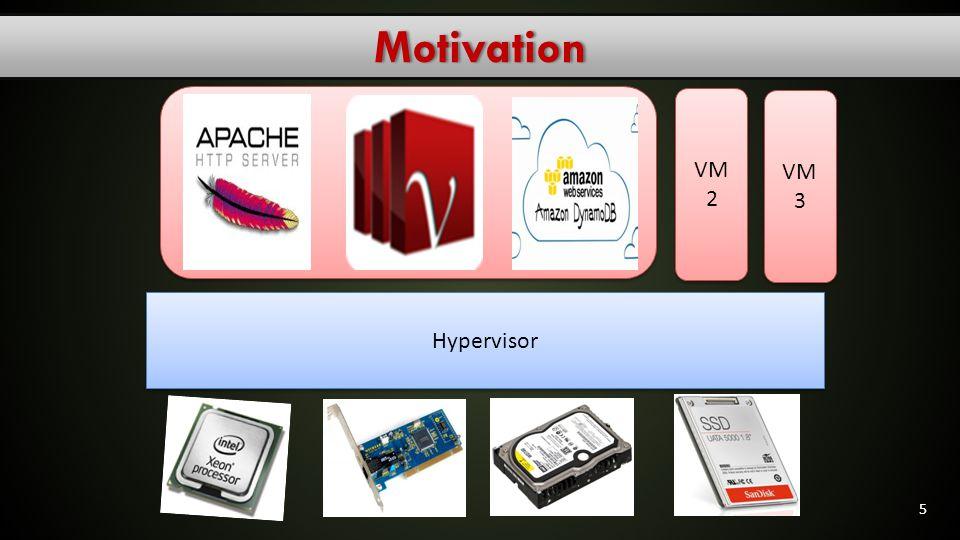 Motivation VM 2 VM 3 Hypervisor