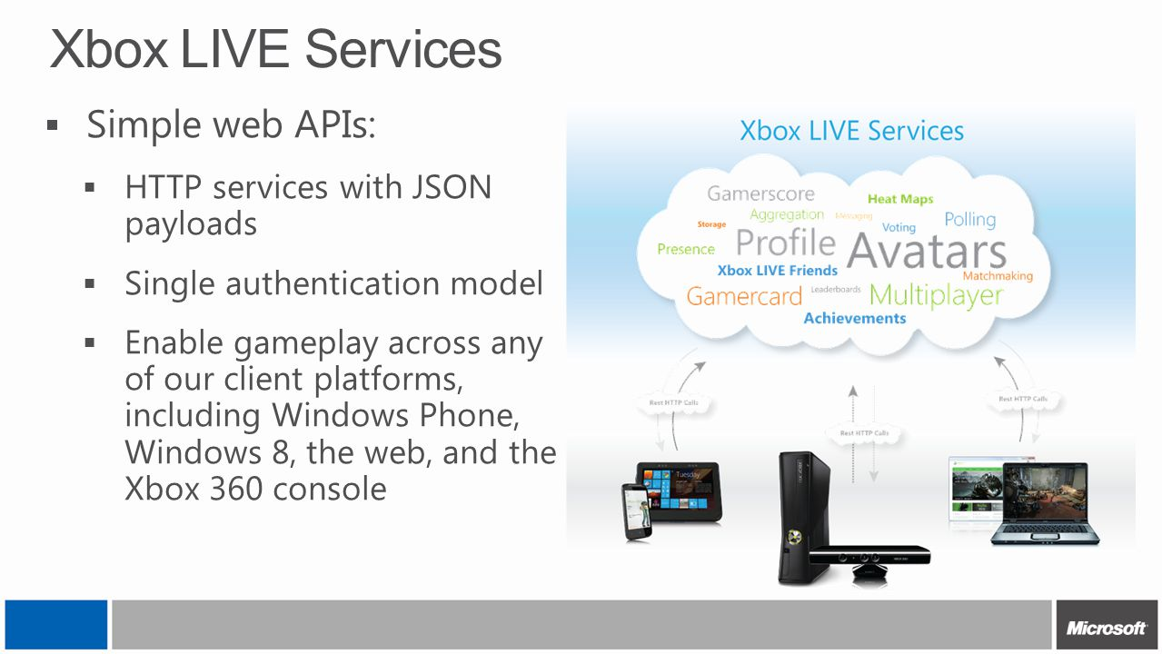 Xbox LIVE Services Simple web APIs: HTTP services with JSON payloads