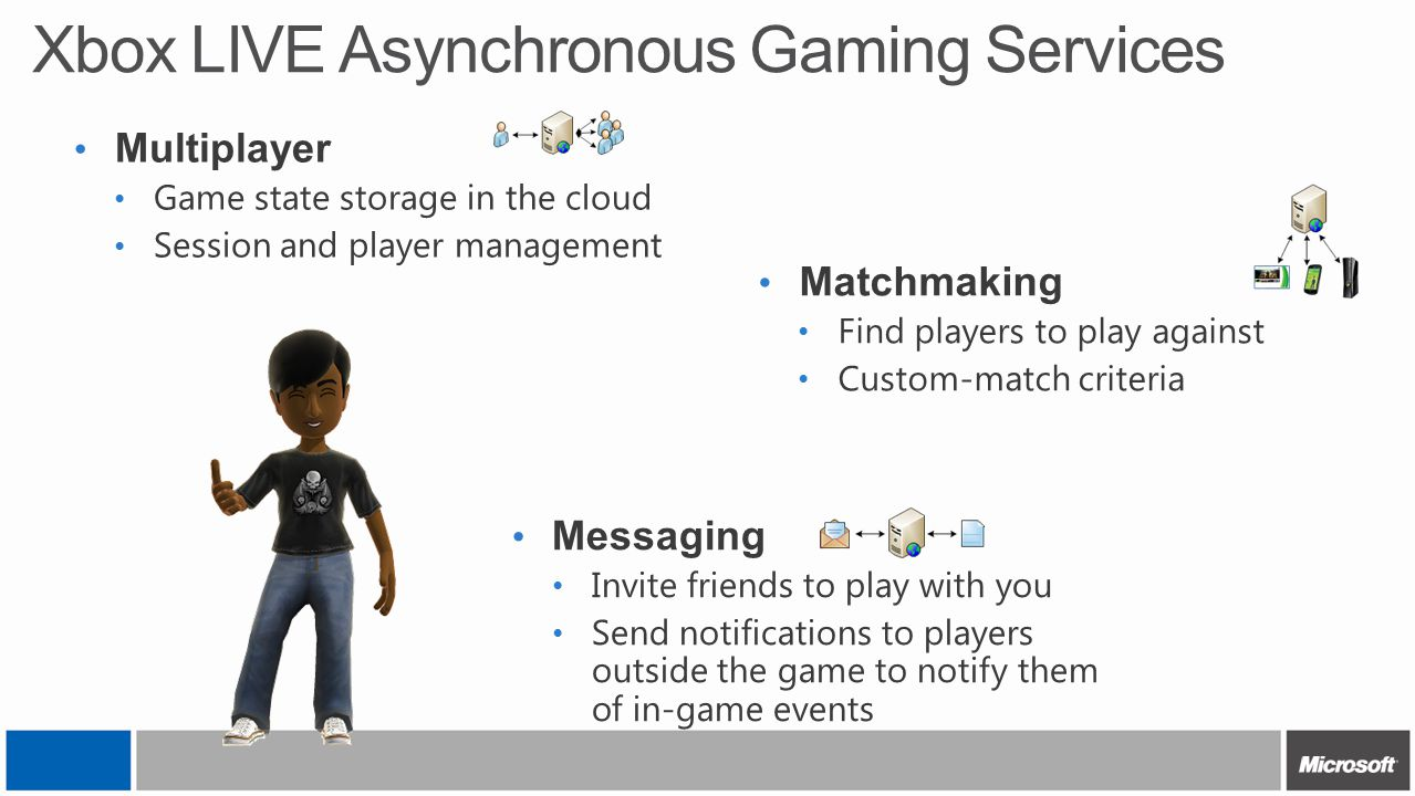 Xbox LIVE Asynchronous Gaming Services