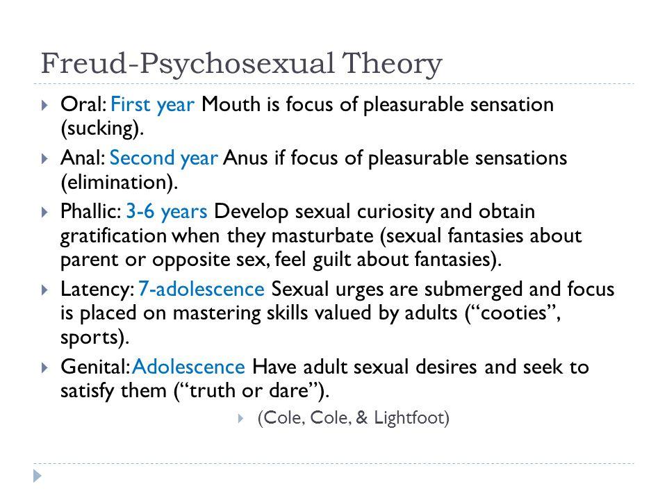 Freud-Psychosexual Theory