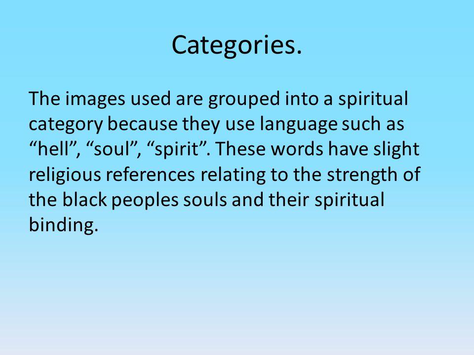 Categories.