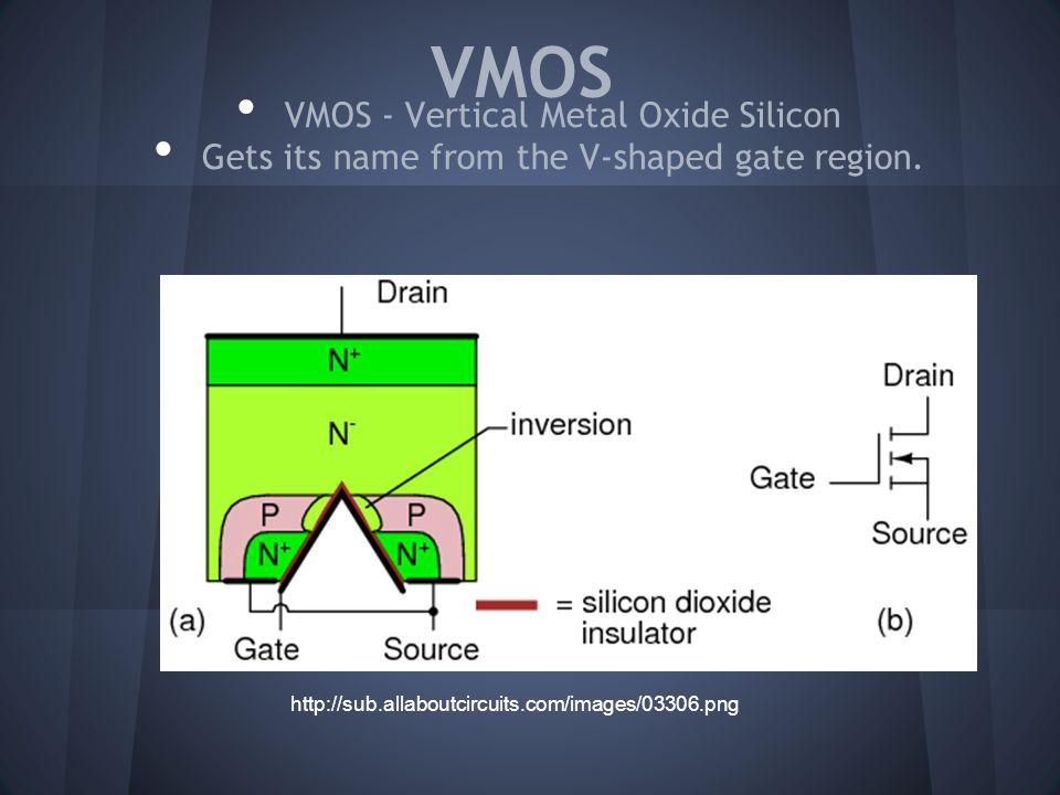 VMOS VMOS - Vertical Metal Oxide Silicon