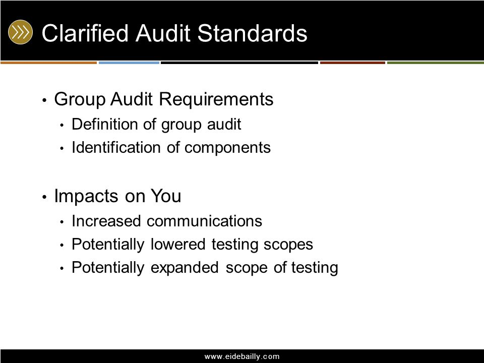 Clarified Audit Standards