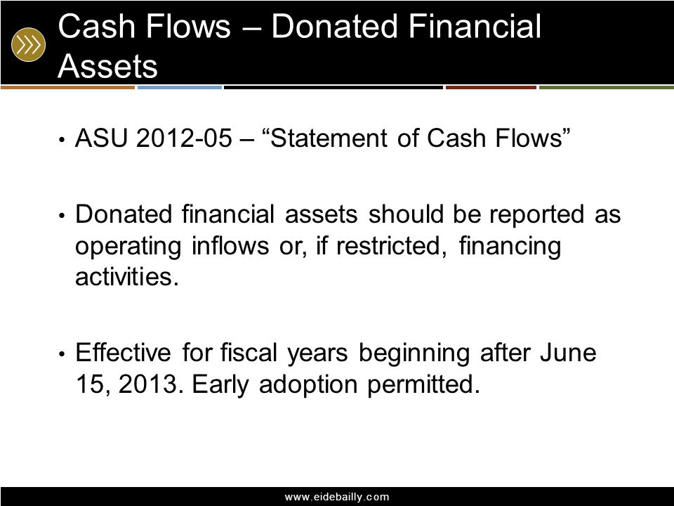 Cash Flows – Donated Financial Assets