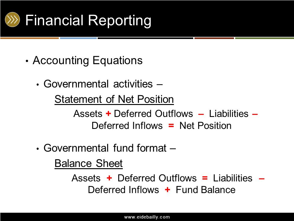 Financial Reporting Accounting Equations Governmental activities –