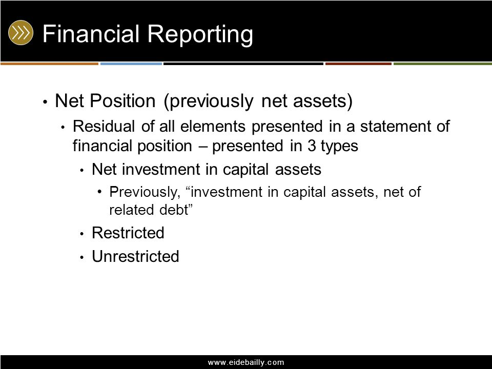 Financial Reporting Net Position (previously net assets)