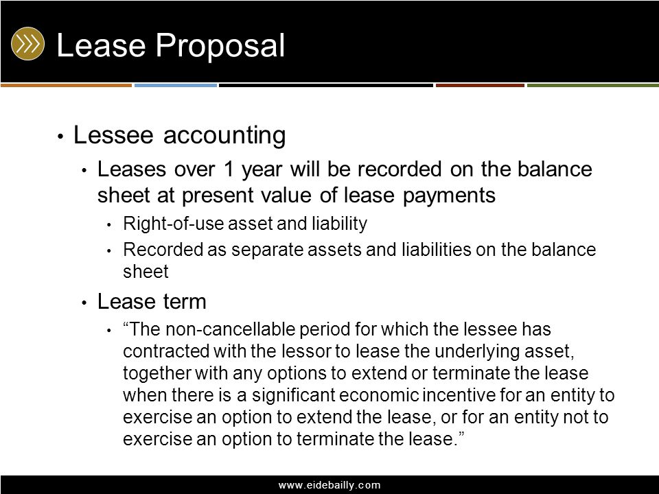 Lease Proposal Lessee accounting