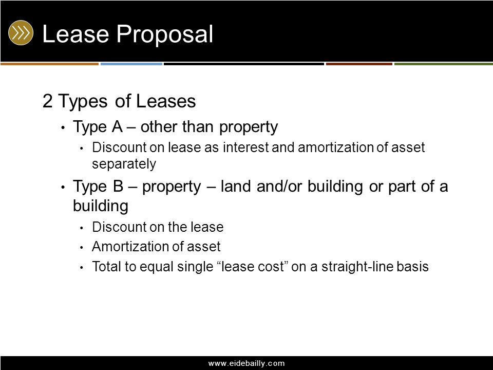 Lease Proposal 2 Types of Leases Type A – other than property
