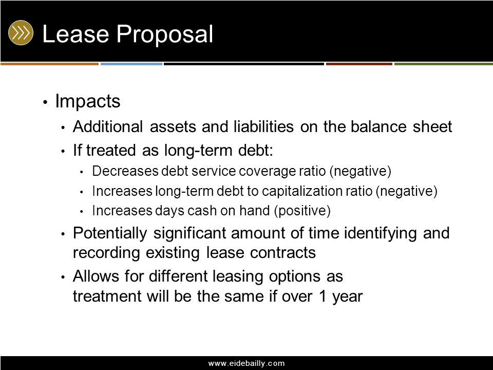 Lease Proposal Impacts