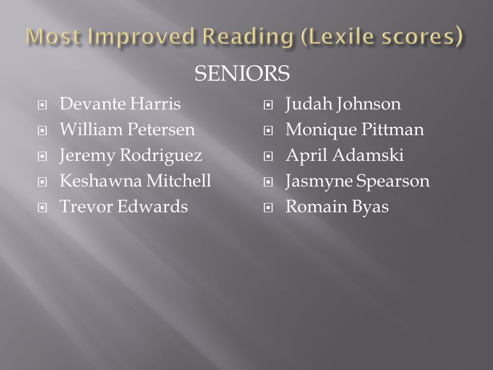 Most Improved Reading (Lexile scores)