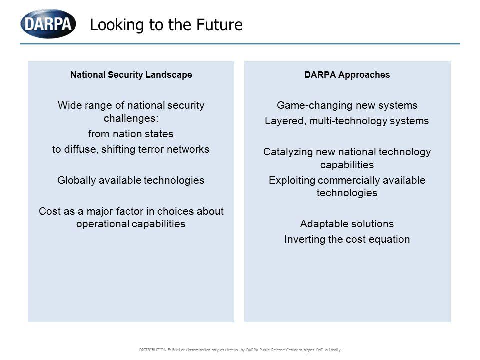 National Security Landscape