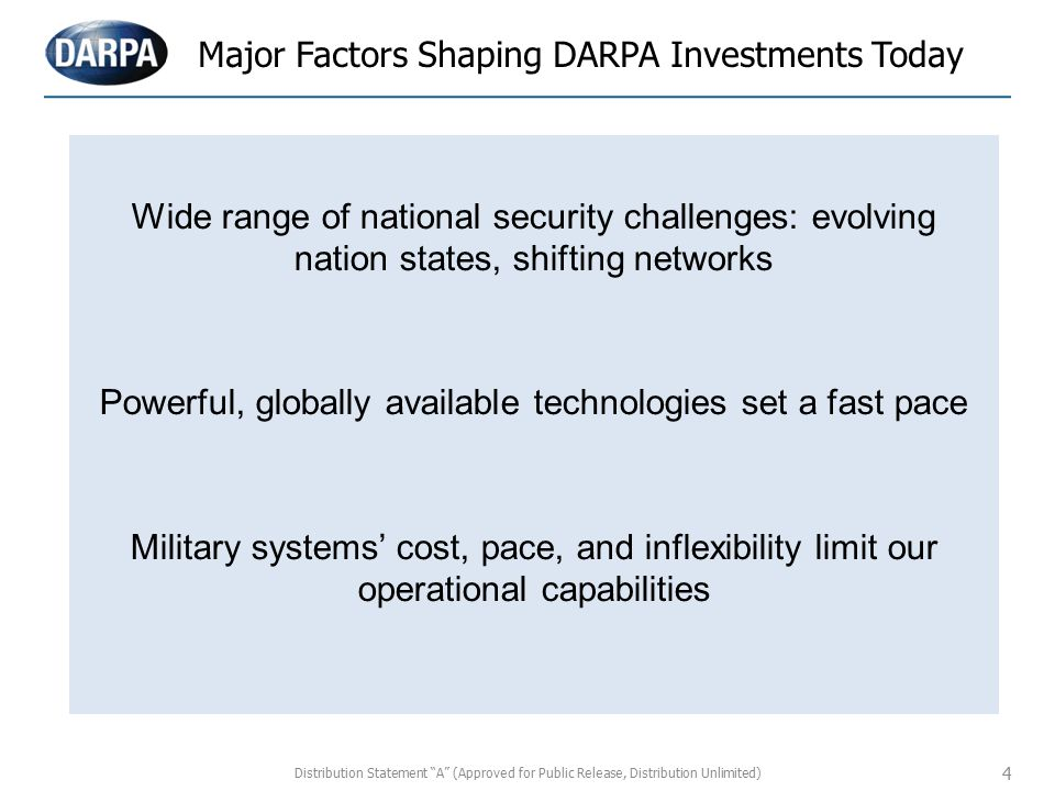 Major Factors Shaping DARPA Investments Today