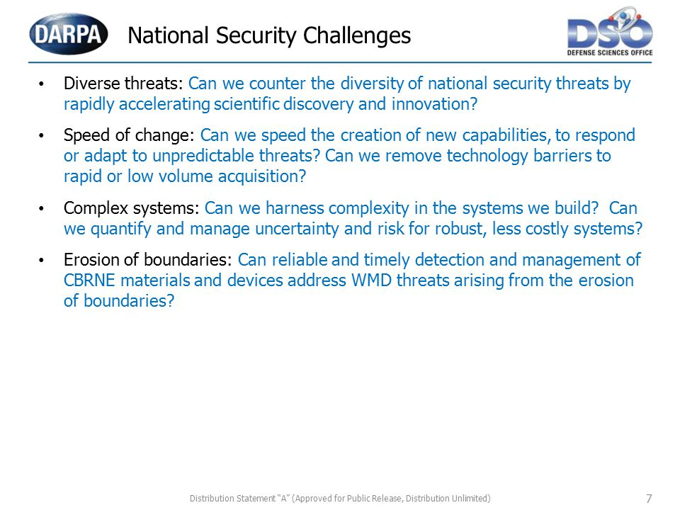 National Security Challenges
