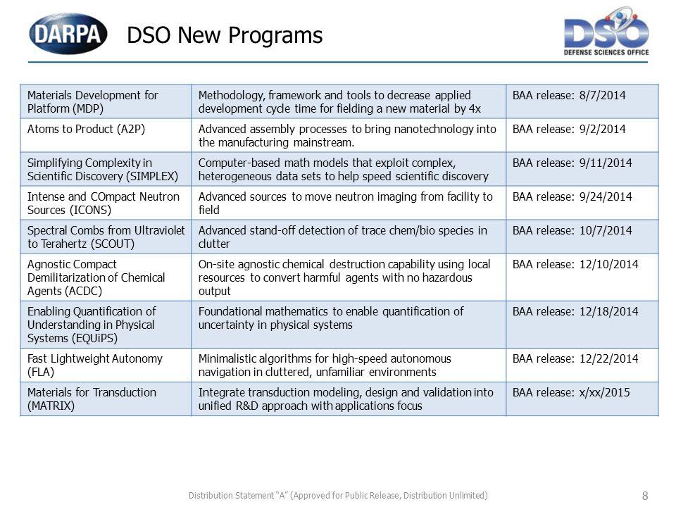 DSO New Programs Materials Development for Platform (MDP)